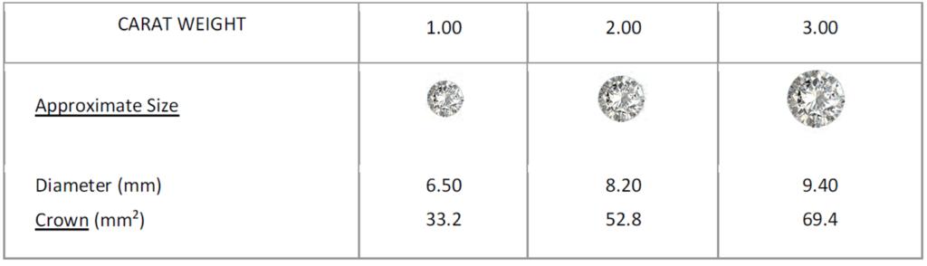 Diamond diameter EN