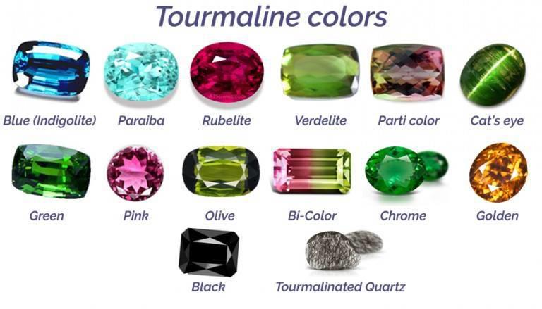 Turmalino/tourmaline col